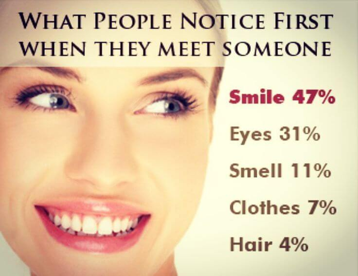 symmetry Cosmetic dentist facial